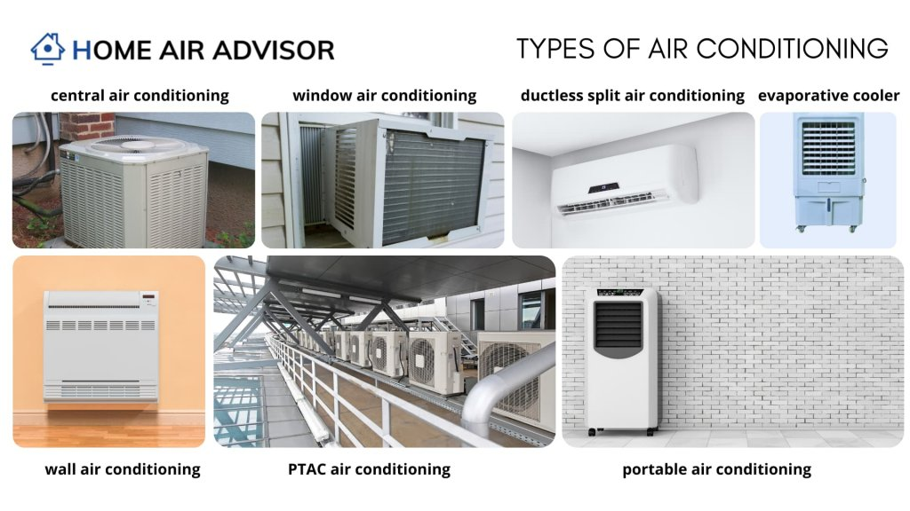 8 types of air conditioners