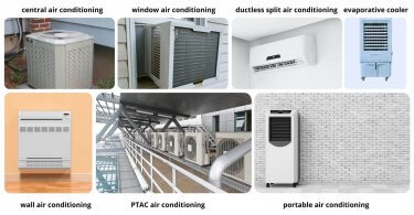 Types of air conditioning AC central
