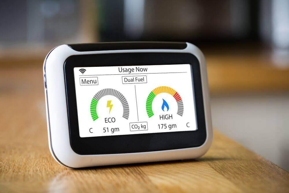 Best CO2 Sensors
